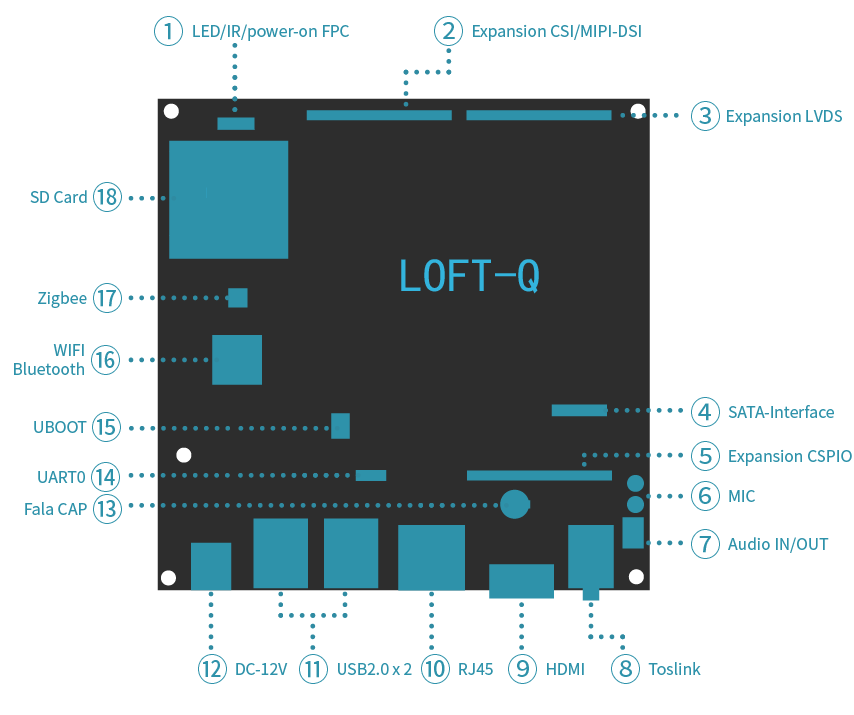 ../../_images/loftq-interface-map.png
